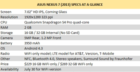 Nexus 7 2013 Specs